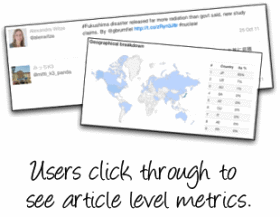Your visitors click through to see article level metrics